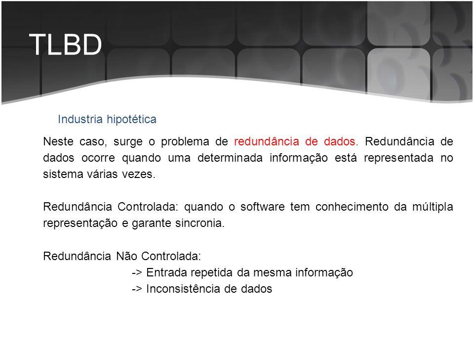 TLBD Industria hipotética