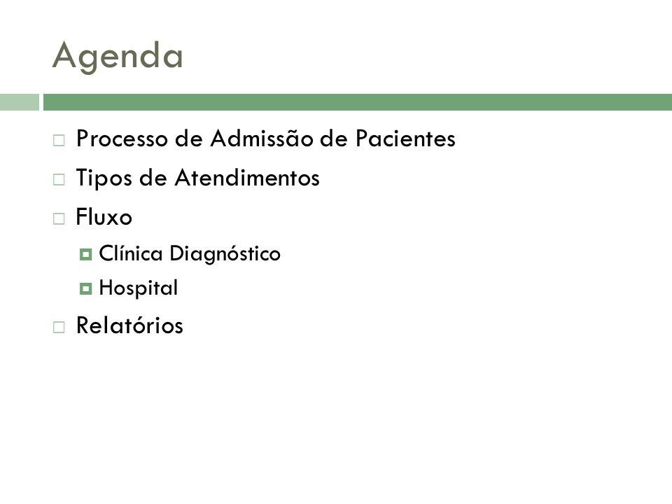 Agenda Processo de Admissão de Pacientes Tipos de Atendimentos Fluxo