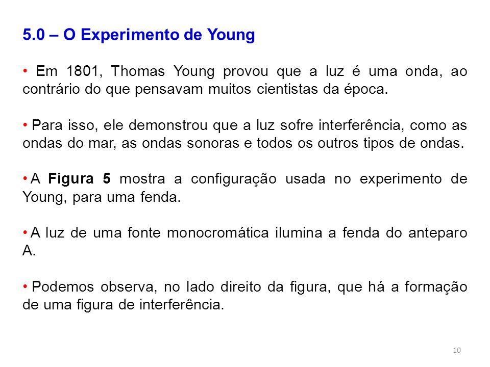 5.0 – O Experimento de Young