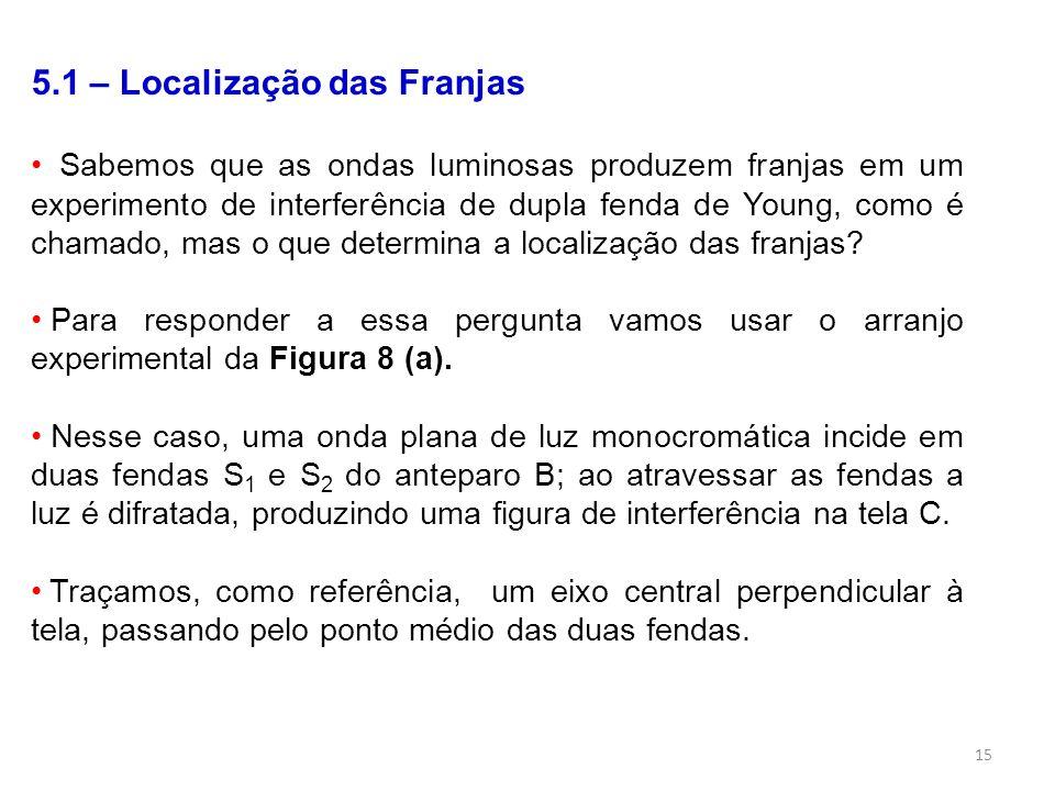 5.1 – Localização das Franjas
