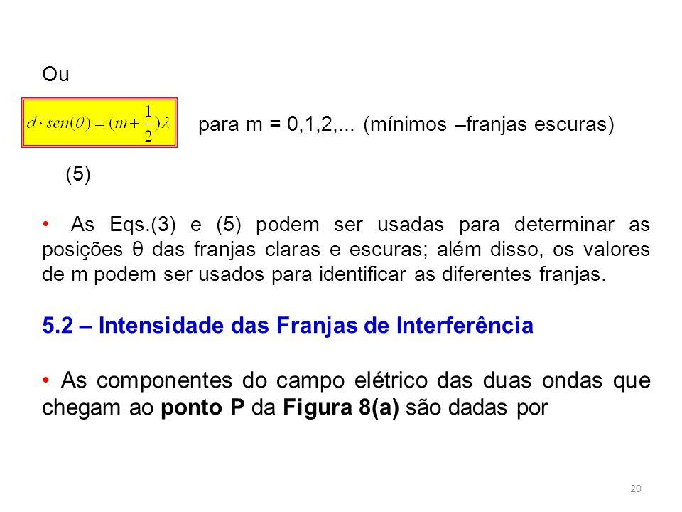 5.2 – Intensidade das Franjas de Interferência