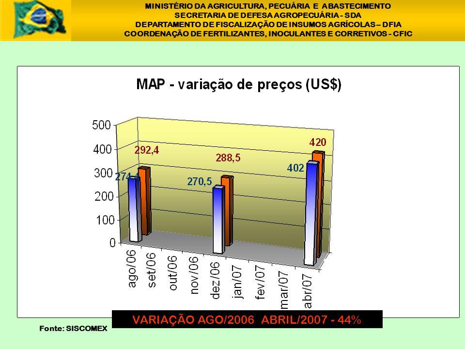 1 VARIAÇÃO AGO/2006 ABRIL/2007 - 44%