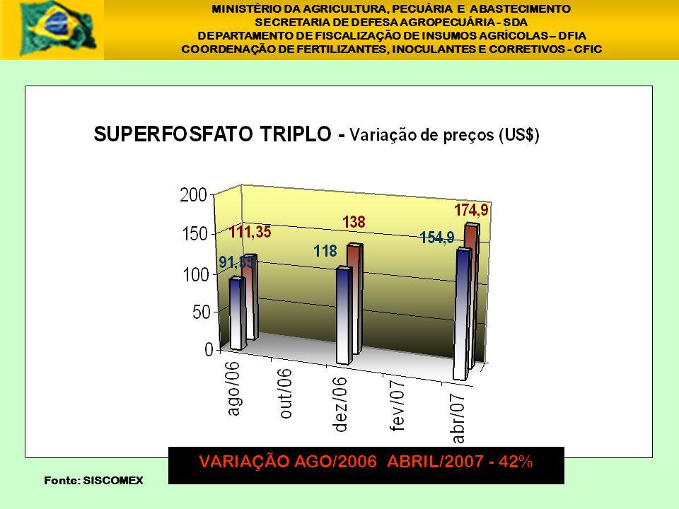 1 VARIAÇÃO AGO/2006 ABRIL/2007 - 42%