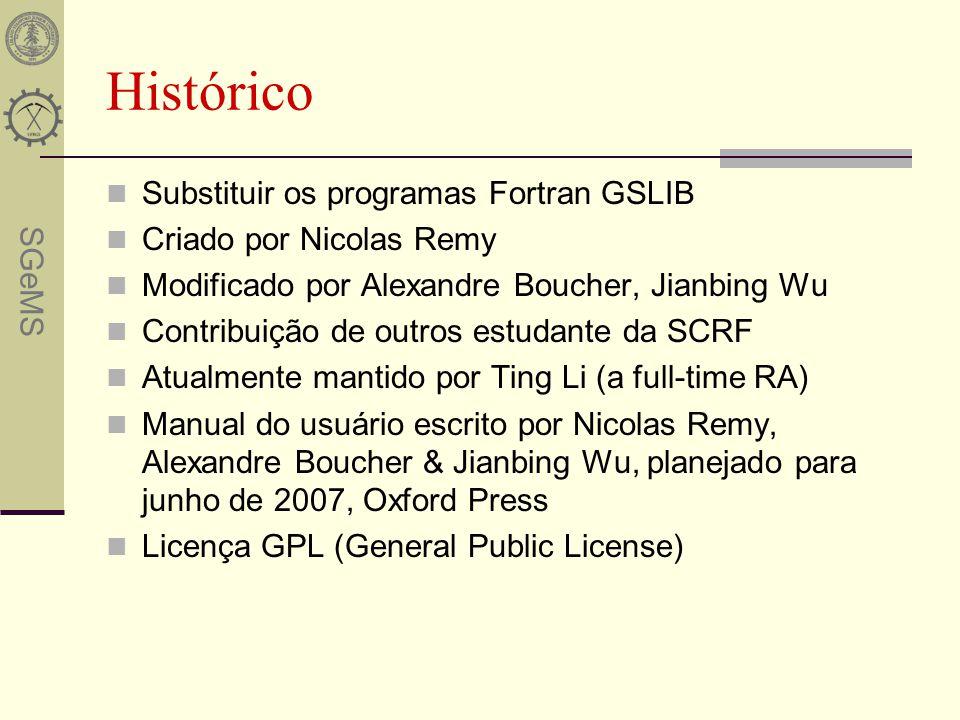 Histórico Substituir os programas Fortran GSLIB
