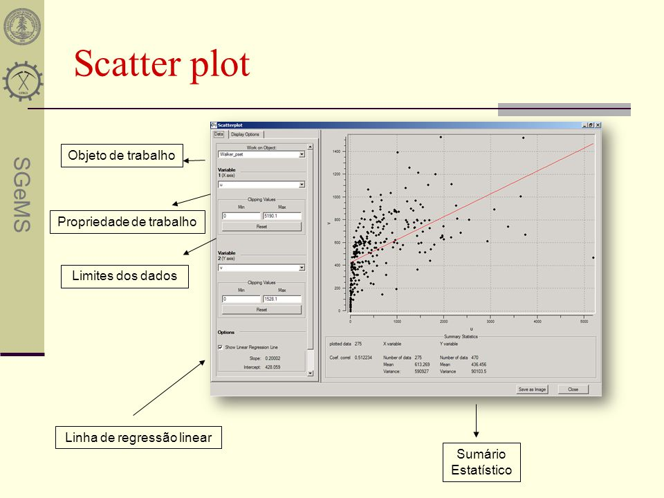 Scatter plot Objeto de trabalho Propriedade de trabalho