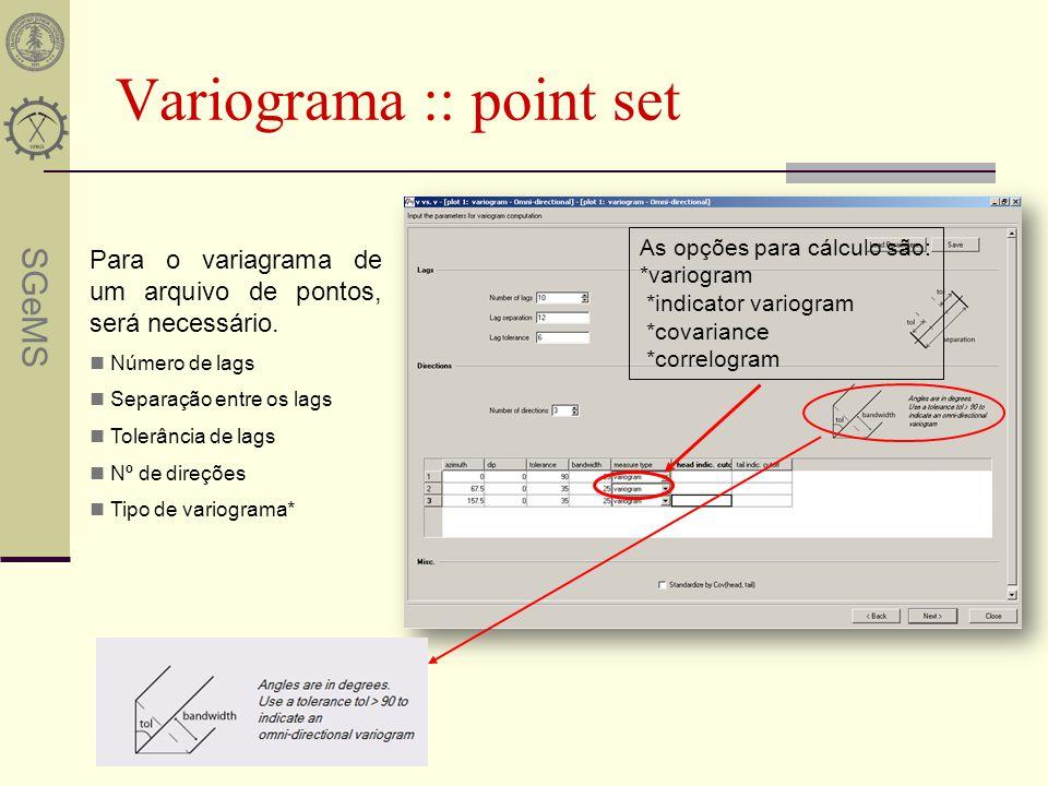 Variograma :: point set