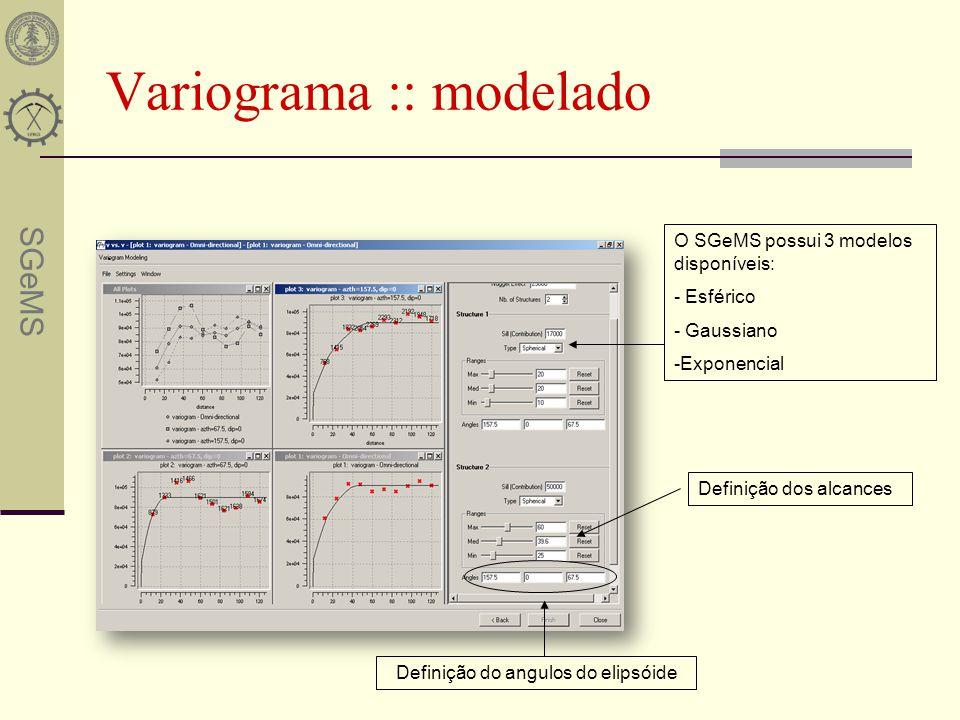 Variograma :: modelado