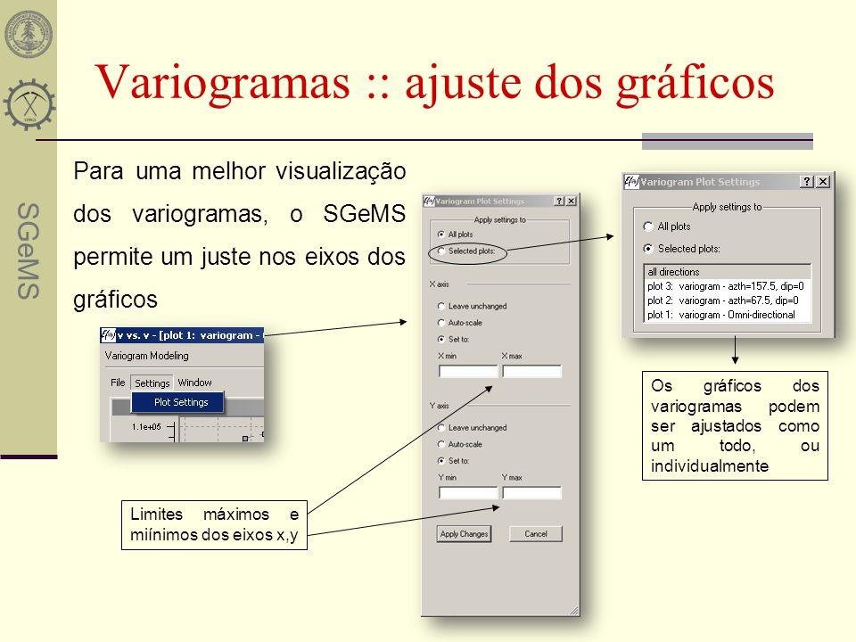Variogramas :: ajuste dos gráficos
