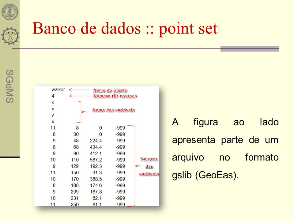 Banco de dados :: point set