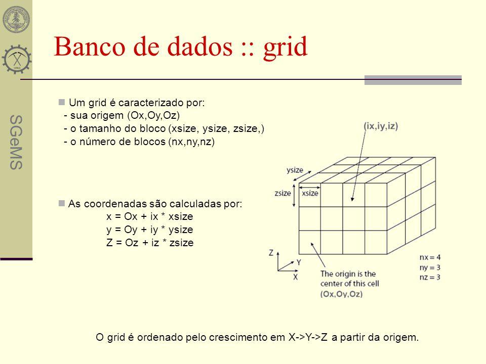 Banco de dados :: grid Um grid é caracterizado por:
