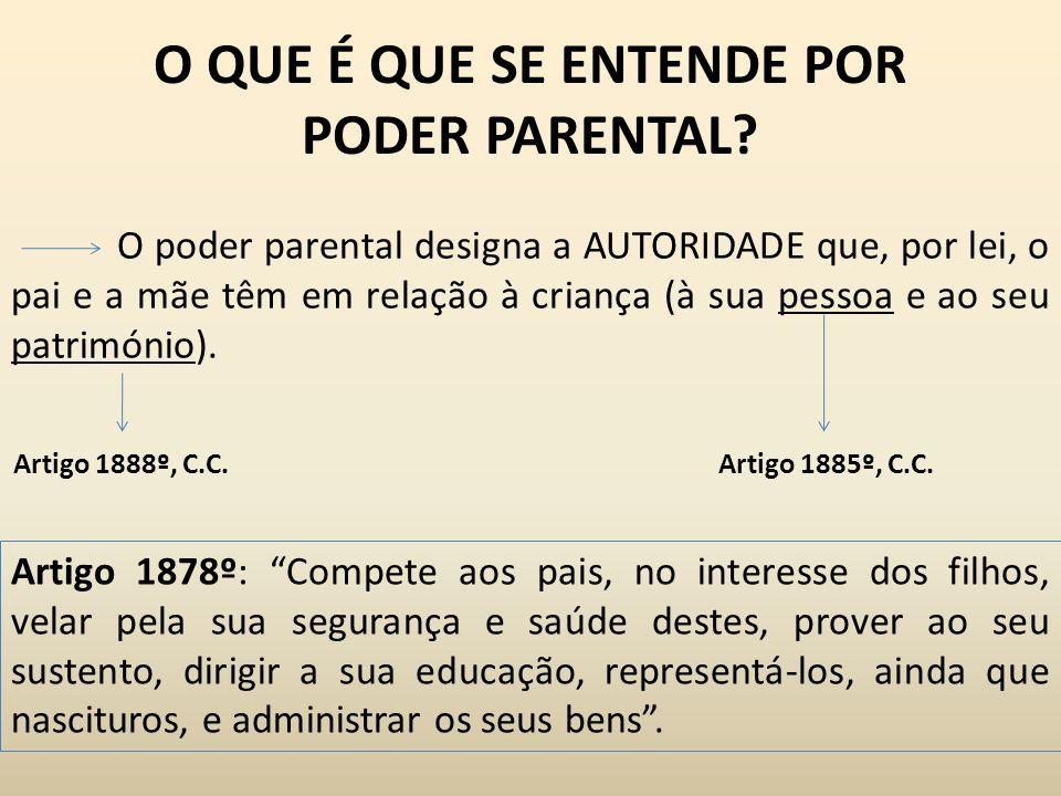 O QUE É QUE SE ENTENDE POR PODER PARENTAL