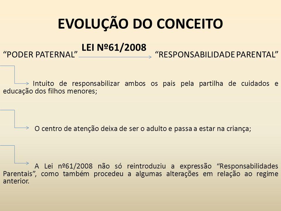 EVOLUÇÃO DO CONCEITO LEI Nº61/2008