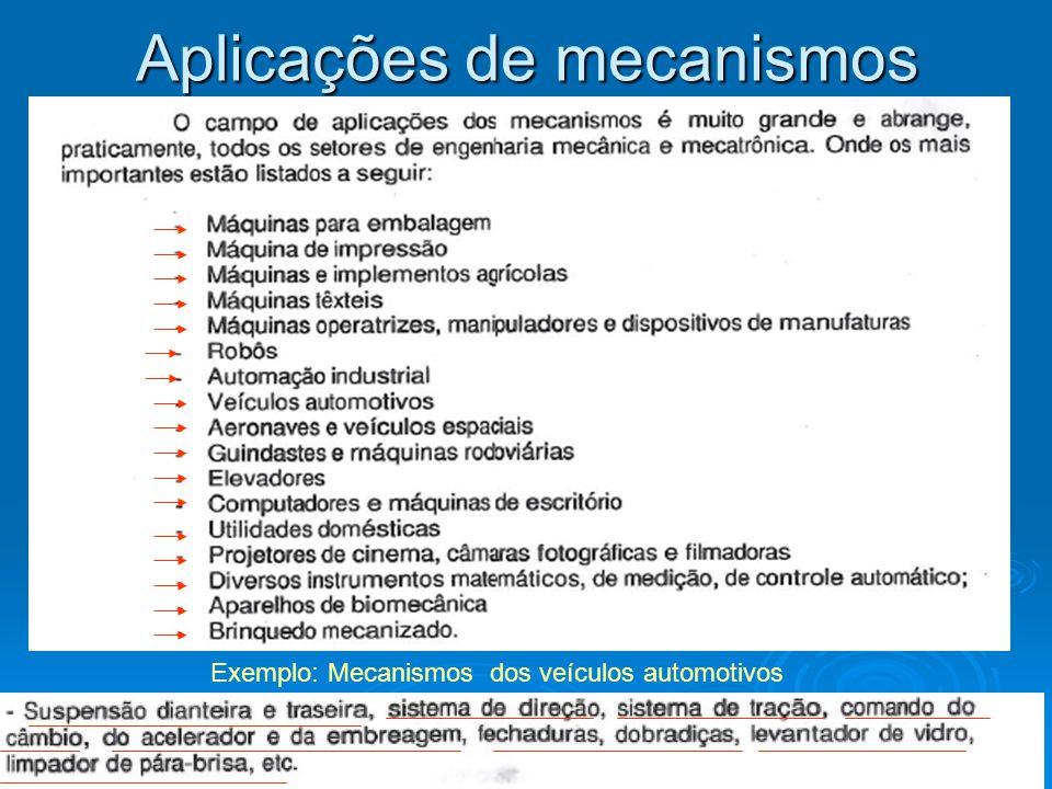 Aplicações de mecanismos