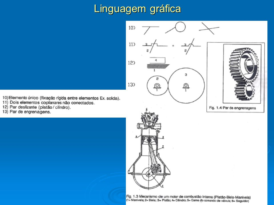Linguagem gráfica