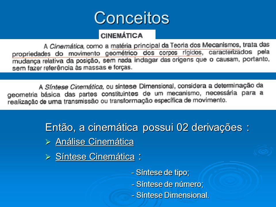 Conceitos Então, a cinemática possui 02 derivações :