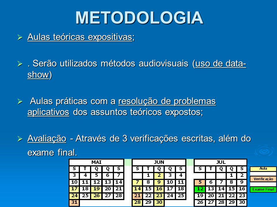 METODOLOGIA Aulas teóricas expositivas;