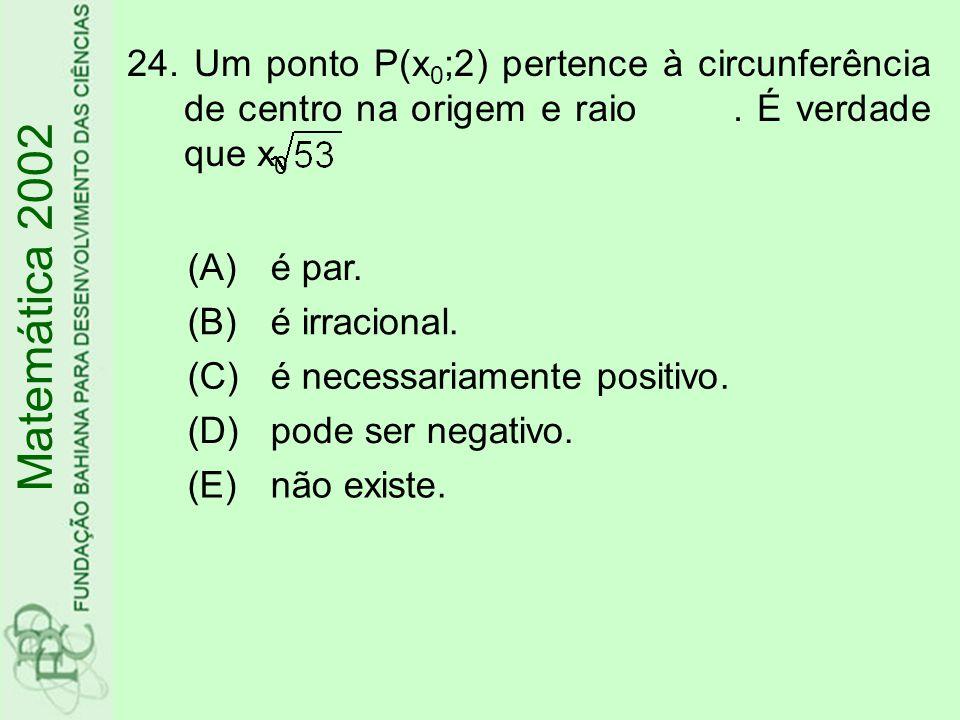 Um ponto P(x0;2) pertence à circunferência de centro na origem e raio