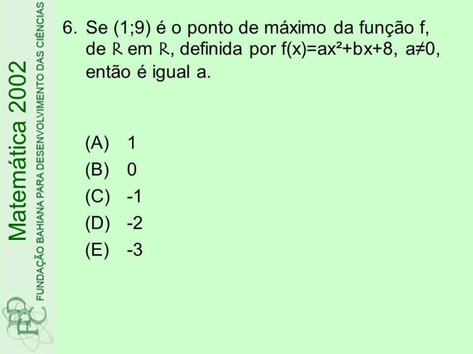 Se (1;9) é o ponto de máximo da função f, de R em R, definida por f(x)=ax²+bx+8, a≠0, então é igual a.