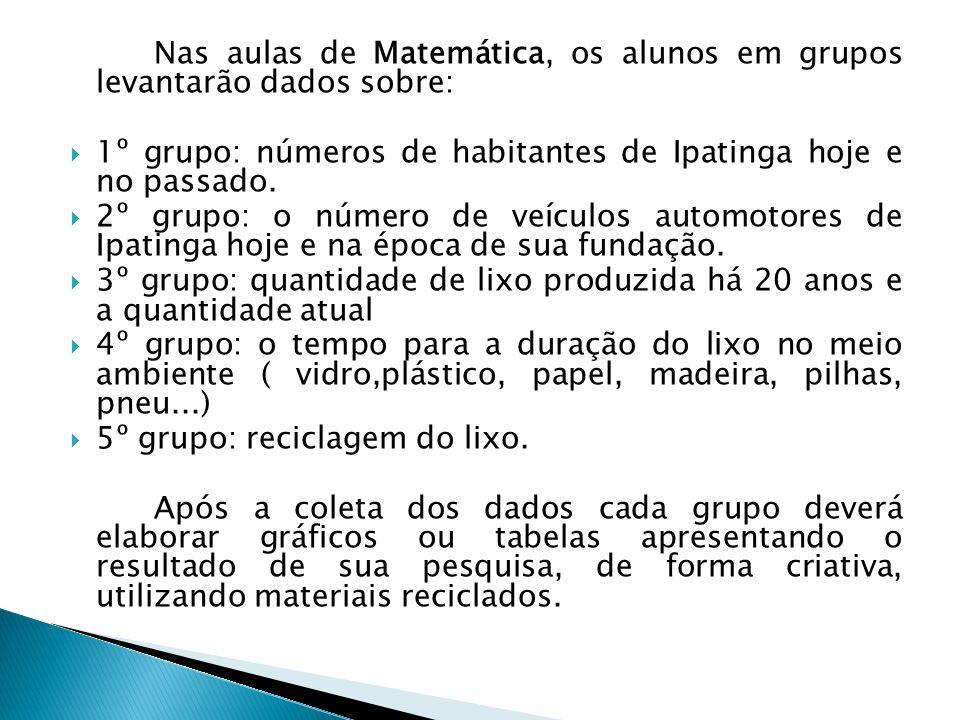 Nas aulas de Matemática, os alunos em grupos levantarão dados sobre: