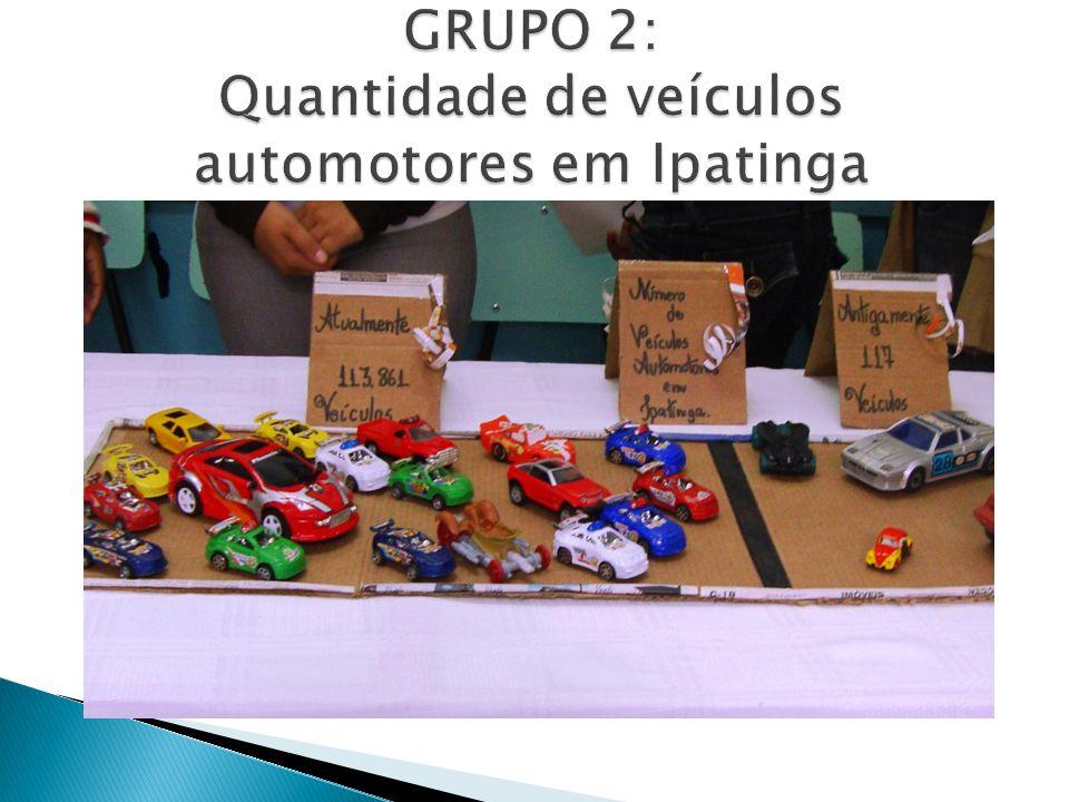 GRUPO 2: Quantidade de veículos automotores em Ipatinga
