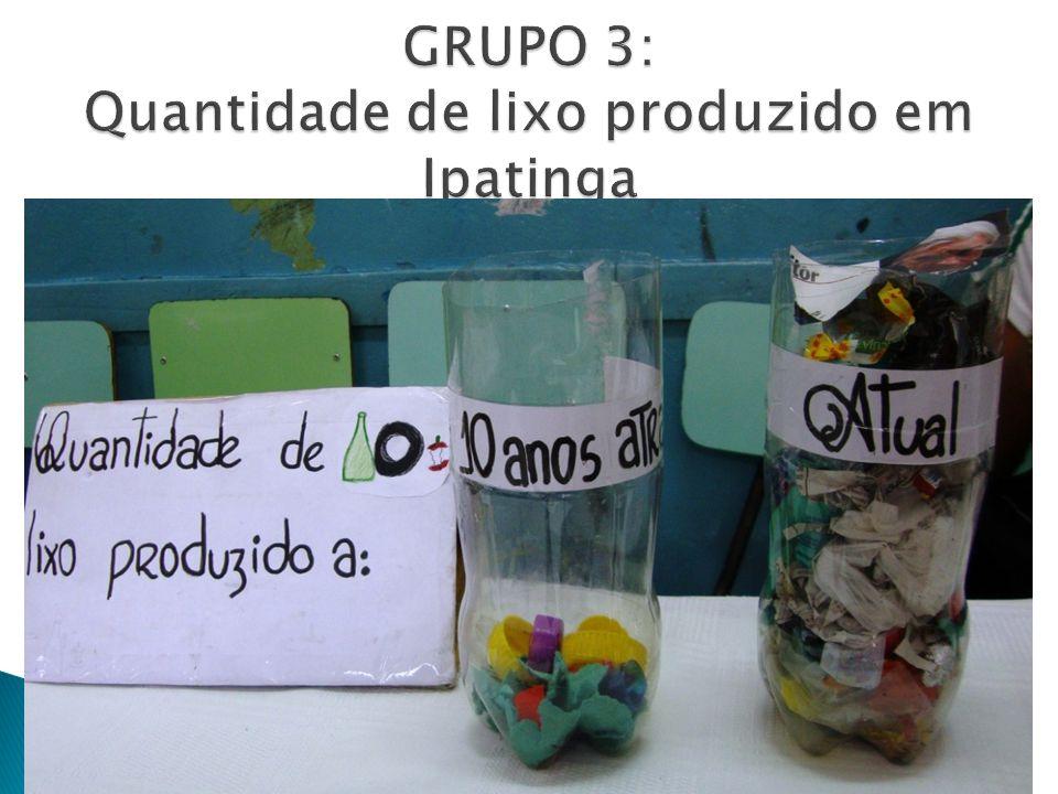 GRUPO 3: Quantidade de lixo produzido em Ipatinga