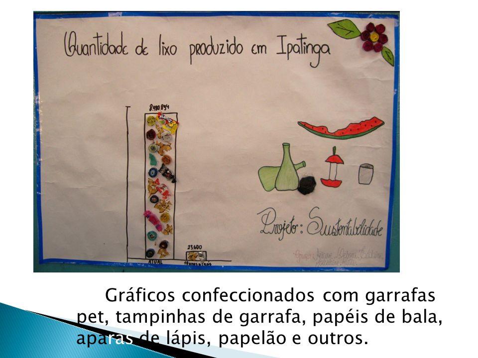 Gráficos confeccionados com garrafas pet, tampinhas de garrafa, papéis de bala, aparas de lápis, papelão e outros.