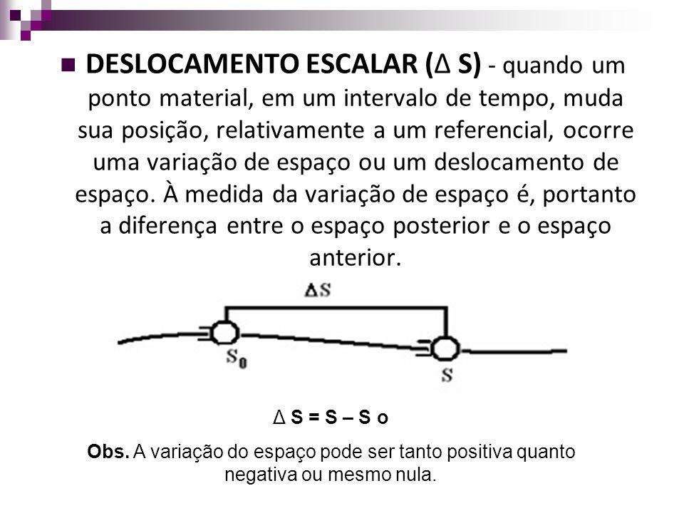 DESLOCAMENTO ESCALAR (Δ S) - quando um ponto material, em um intervalo de tempo, muda sua posição, relativamente a um referencial, ocorre uma variação de espaço ou um deslocamento de espaço. À medida da variação de espaço é, portanto a diferença entre o espaço posterior e o espaço anterior.