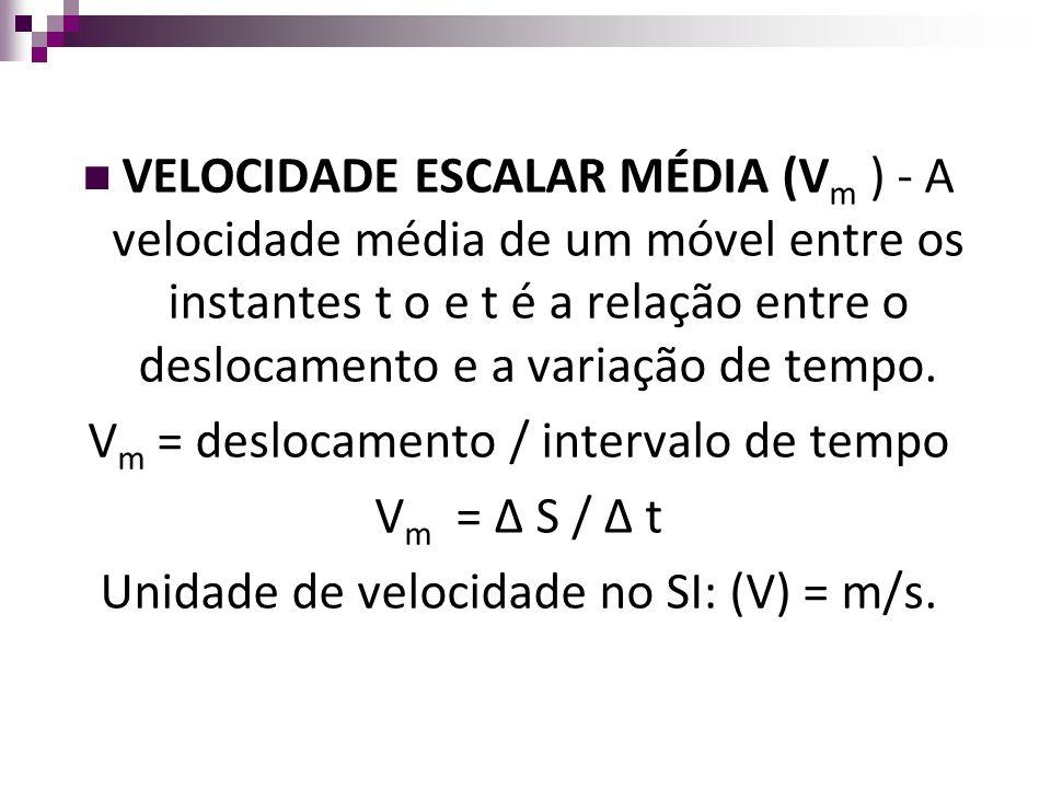 Vm = deslocamento / intervalo de tempo Vm = Δ S / Δ t