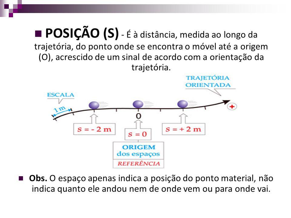 POSIÇÃO (S) - É à distância, medida ao longo da trajetória, do ponto onde se encontra o móvel até a origem (O), acrescido de um sinal de acordo com a orientação da trajetória.