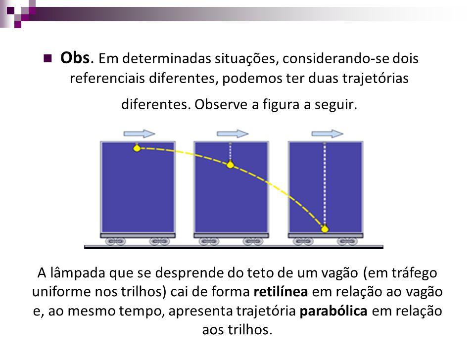 Obs. Em determinadas situações, considerando-se dois referenciais diferentes, podemos ter duas trajetórias diferentes. Observe a figura a seguir.