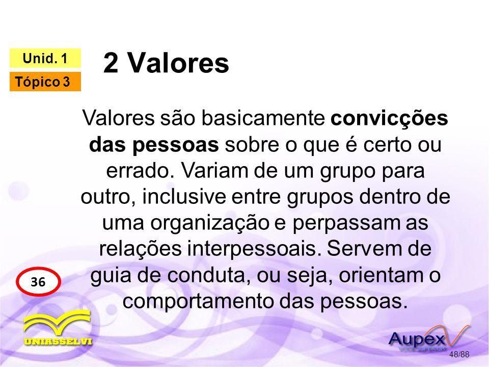 2 Valores Unid. 1. Tópico 3.
