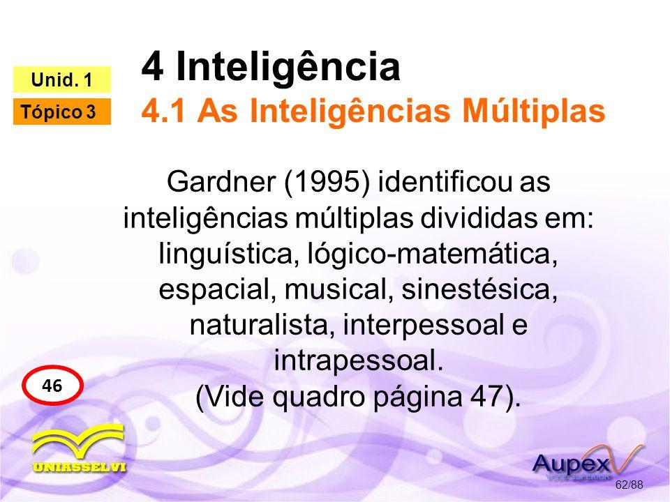 4 Inteligência 4.1 As Inteligências Múltiplas