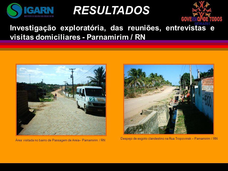 RESULTADOS Investigação exploratória, das reuniões, entrevistas e visitas domiciliares - Parnamirim / RN.