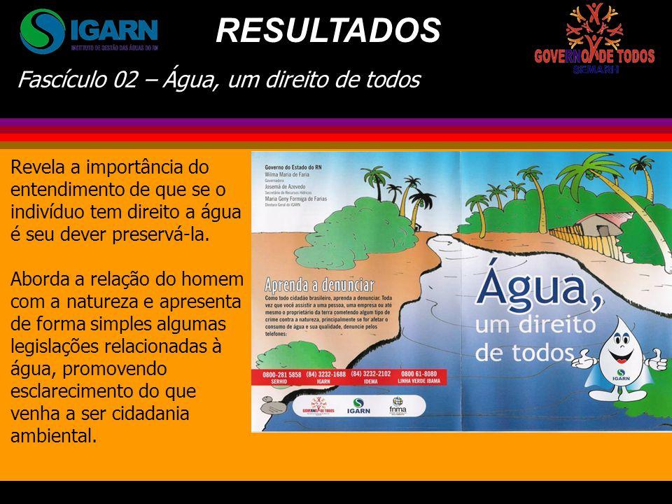 RESULTADOS Fascículo 02 – Água, um direito de todos