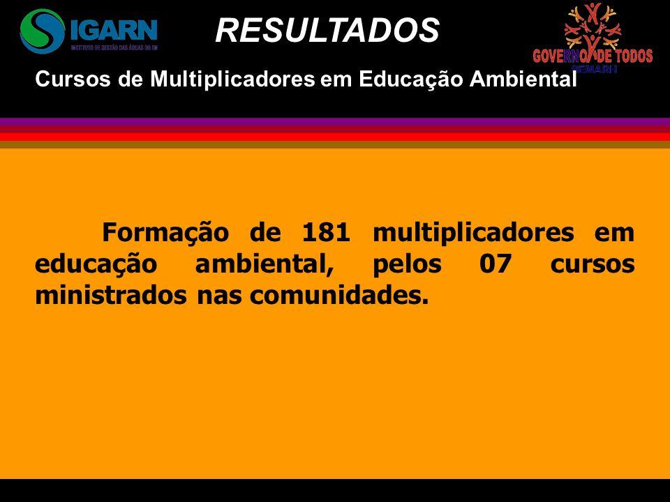 RESULTADOS Cursos de Multiplicadores em Educação Ambiental.