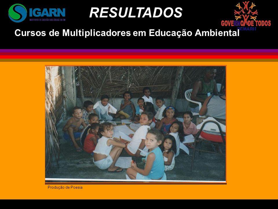RESULTADOS Cursos de Multiplicadores em Educação Ambiental