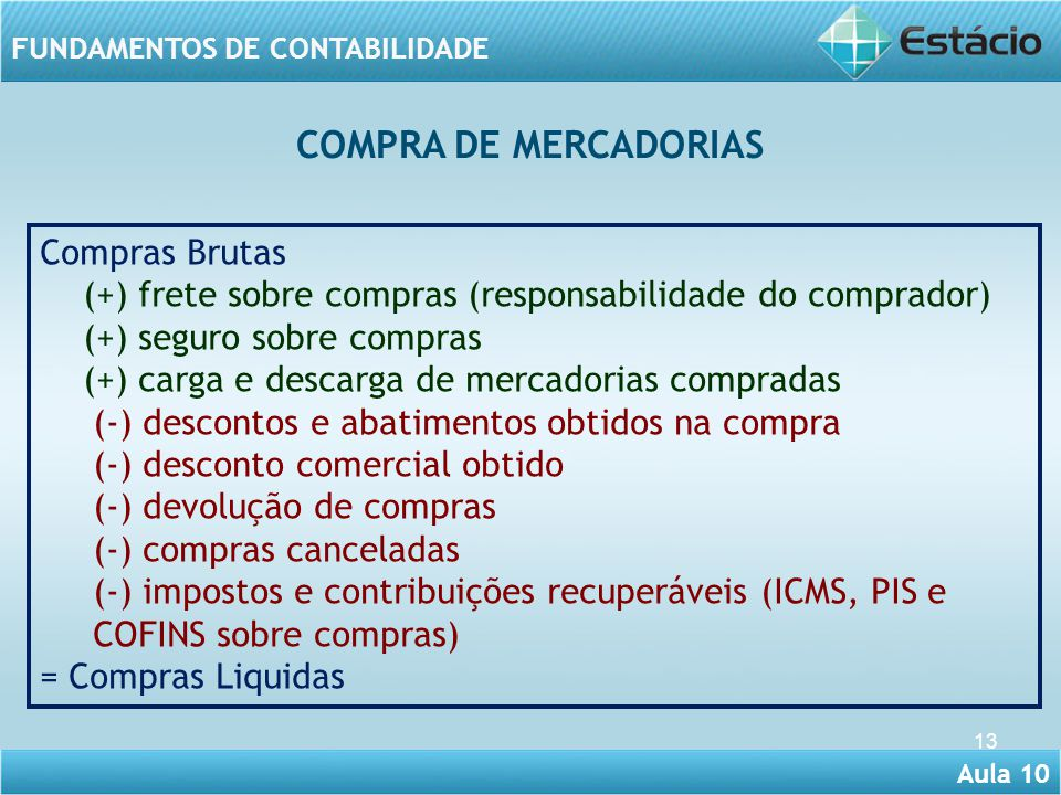 COMPRA DE MERCADORIAS Compras Brutas