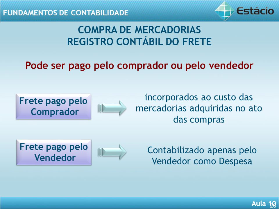 REGISTRO CONTÁBIL DO FRETE