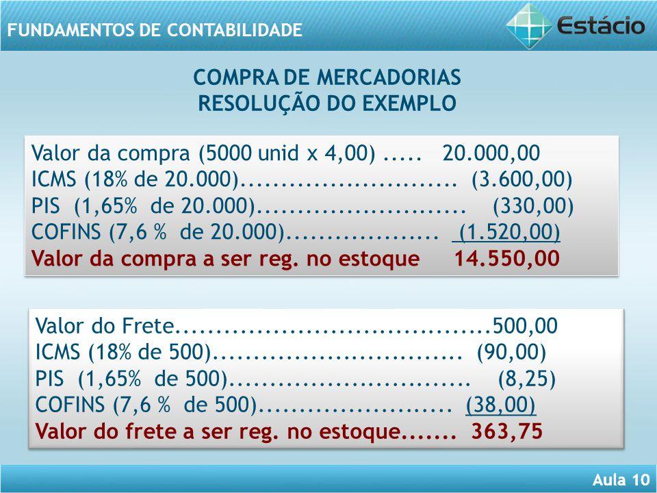COMPRA DE MERCADORIAS RESOLUÇÃO DO EXEMPLO. Valor da compra (5000 unid x 4,00) ..... 20.000,00.