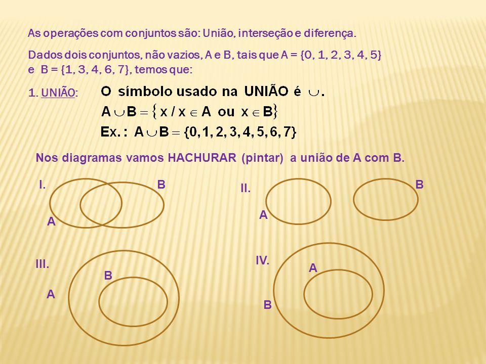 As operações com conjuntos são: União, interseção e diferença.