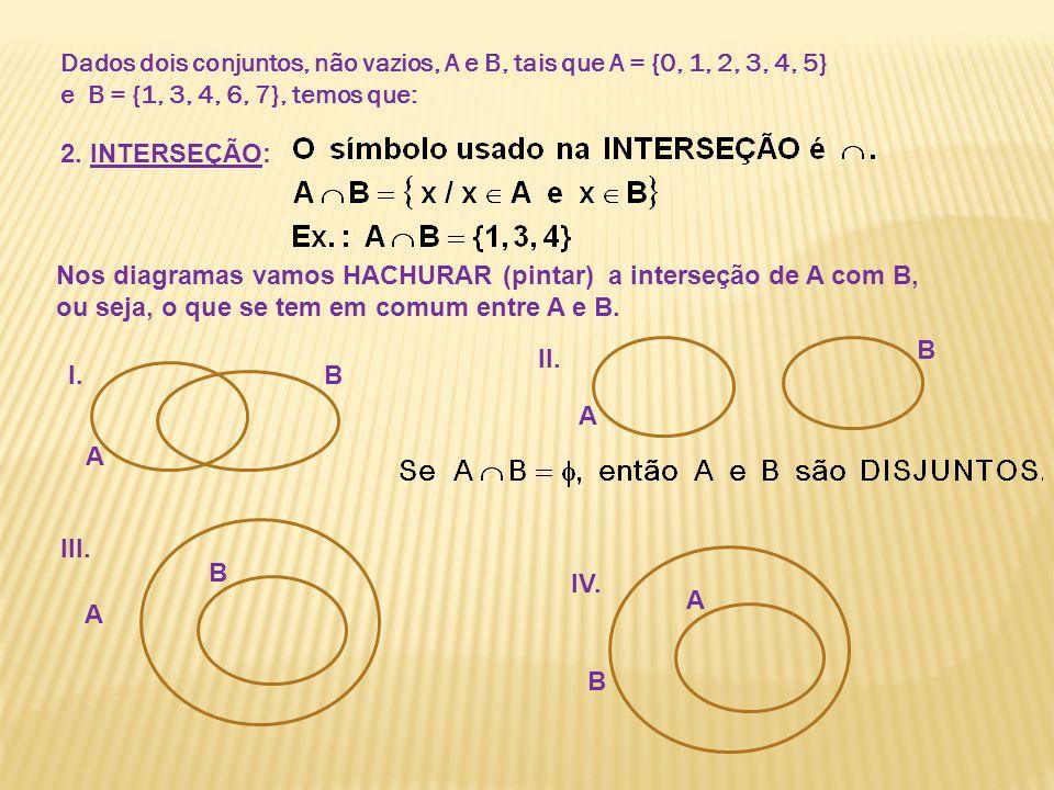 Dados dois conjuntos, não vazios, A e B, tais que A = {0, 1, 2, 3, 4, 5}