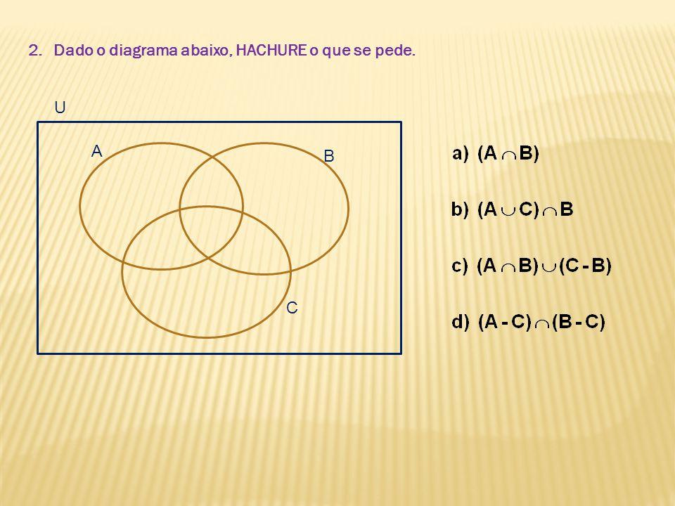 Dado o diagrama abaixo, HACHURE o que se pede.