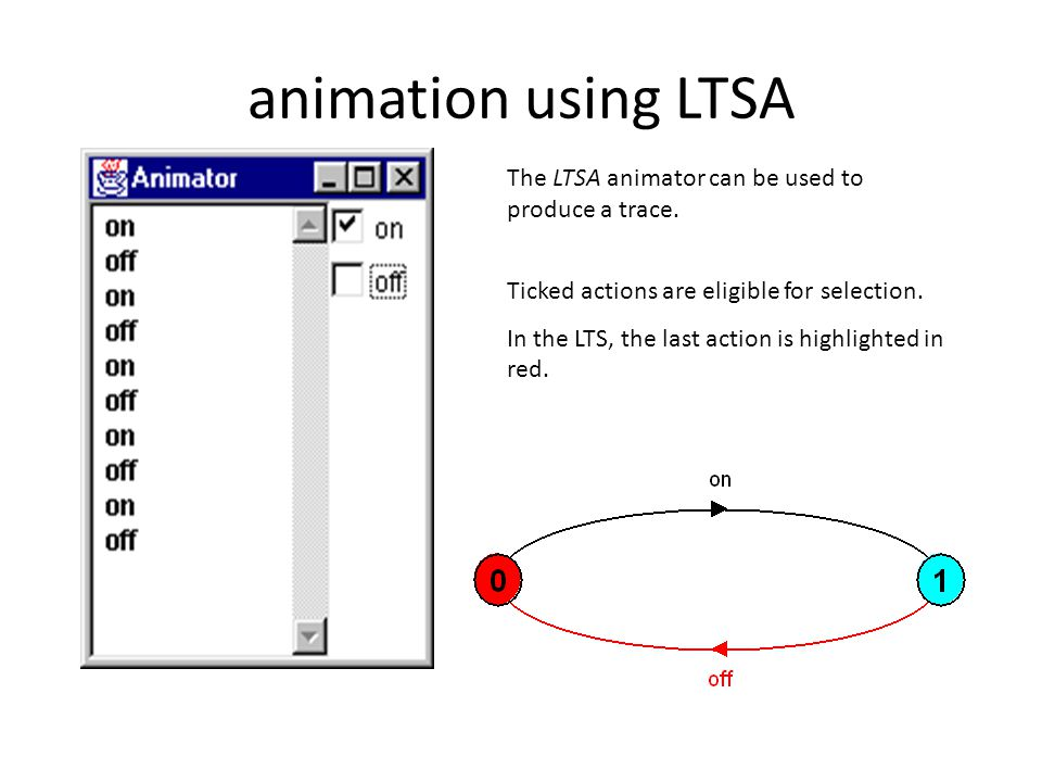 animation using LTSA The LTSA animator can be used to produce a trace.