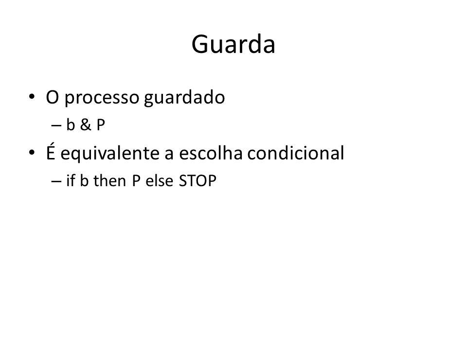 Guarda O processo guardado É equivalente a escolha condicional b & P