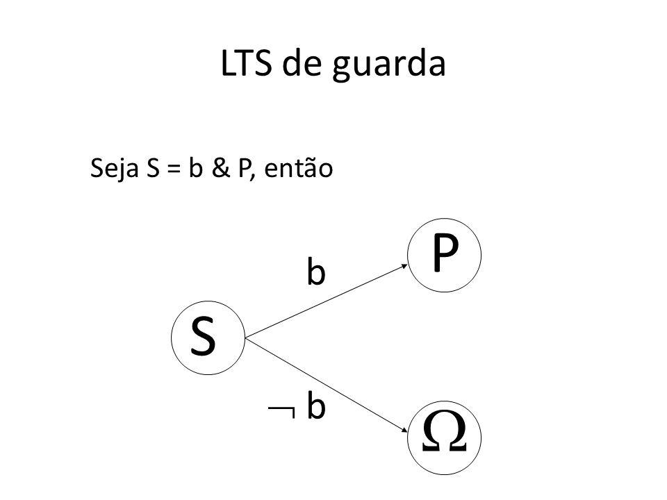 LTS de guarda Seja S = b & P, então P b S  b 