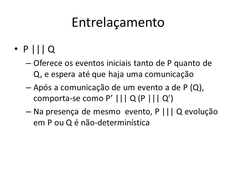 Entrelaçamento P     Q. Oferece os eventos iniciais tanto de P quanto de Q, e espera até que haja uma comunicação.