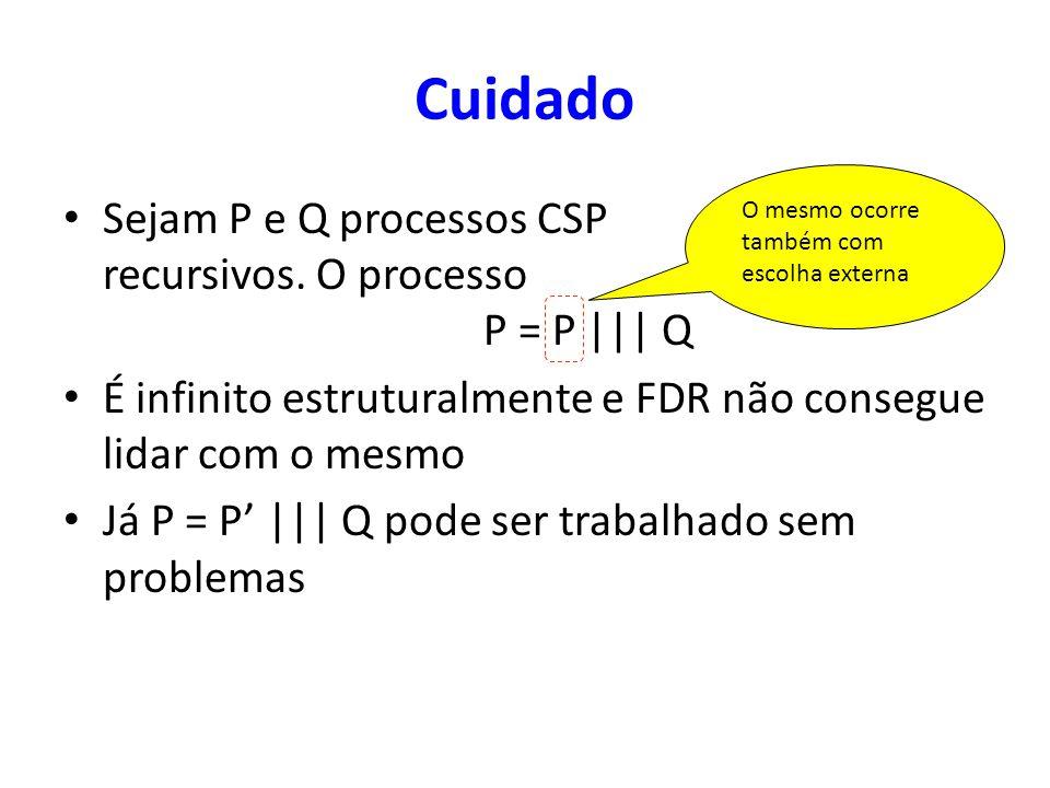 Cuidado Sejam P e Q processos CSP recursivos. O processo P = P     Q