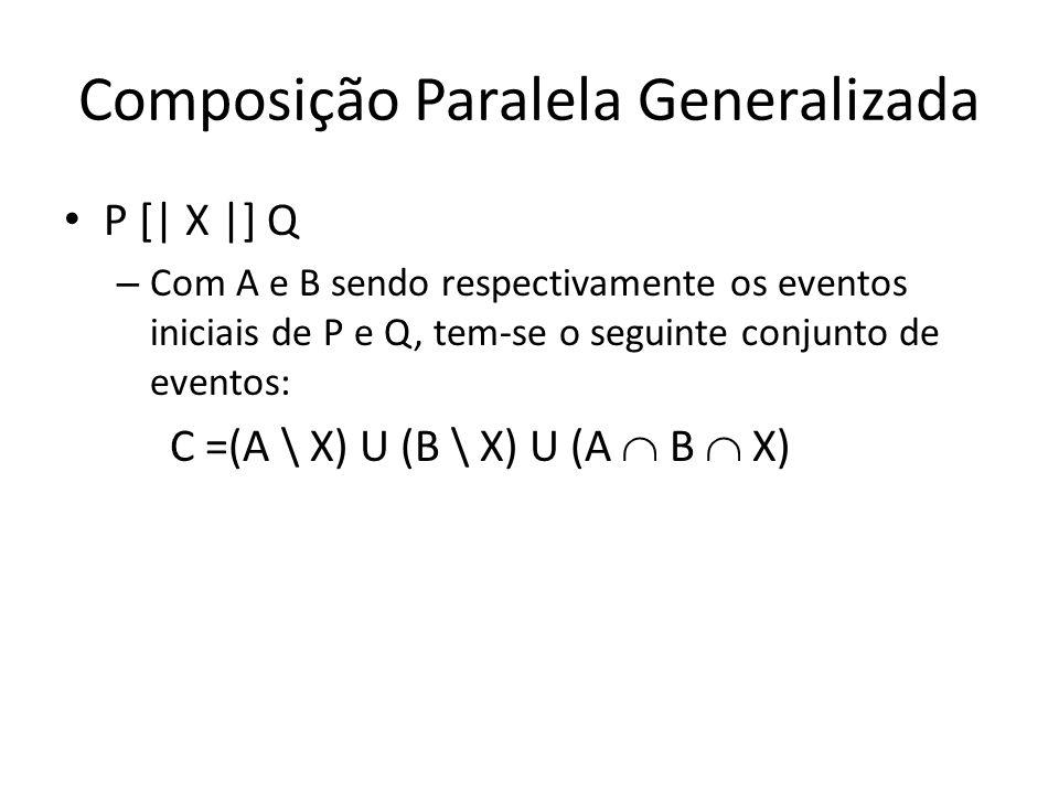 Composição Paralela Generalizada