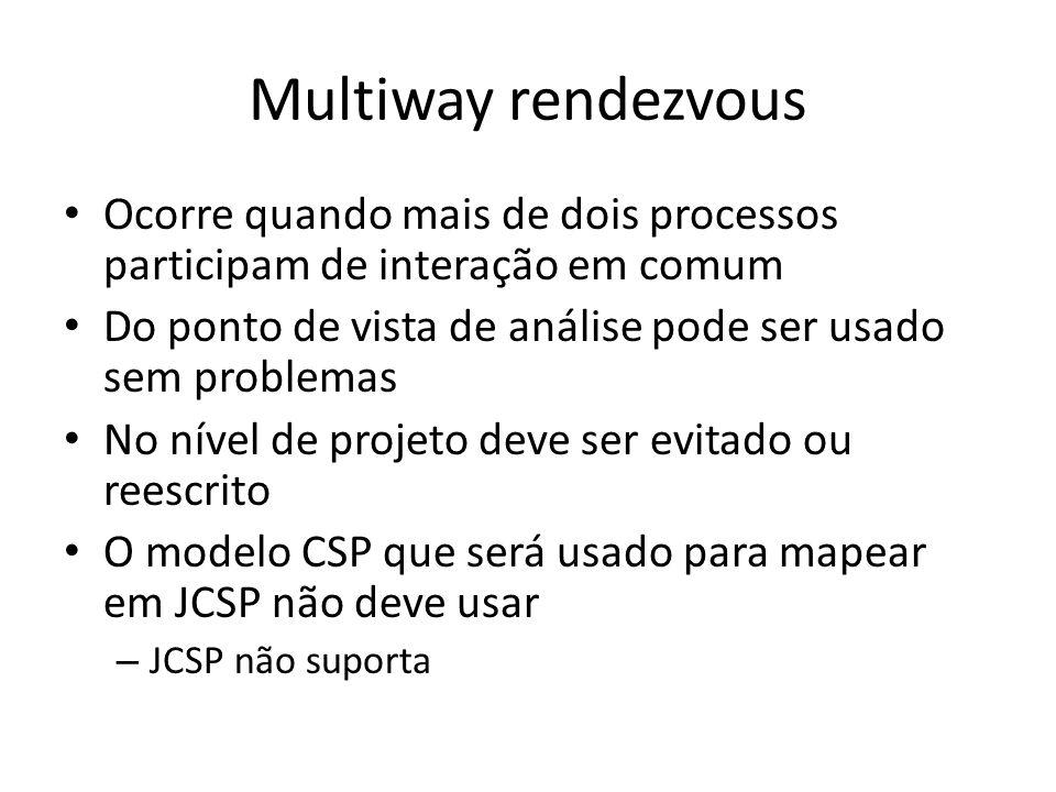Multiway rendezvous Ocorre quando mais de dois processos participam de interação em comum. Do ponto de vista de análise pode ser usado sem problemas.