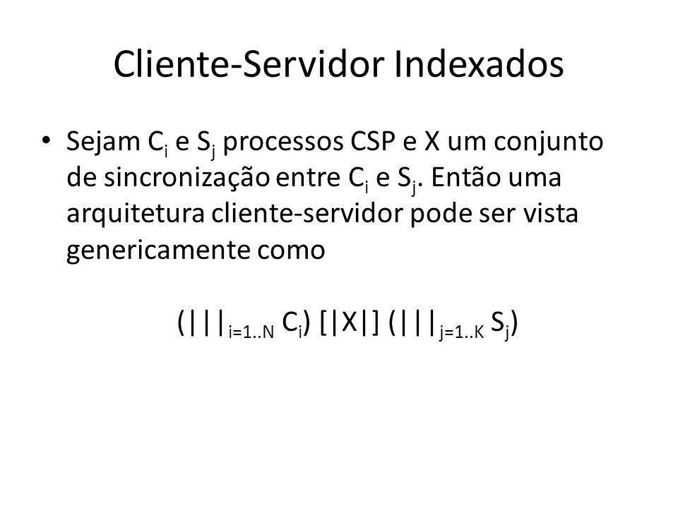 Cliente-Servidor Indexados